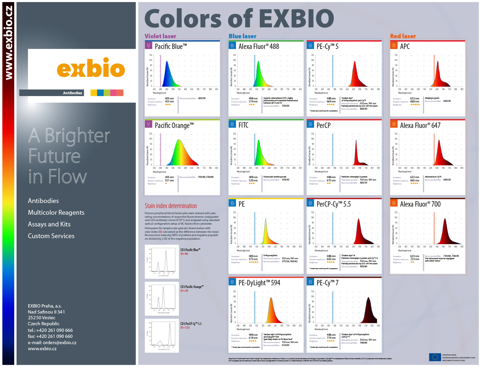 https://www.exbio.cz/getattachment/about-exbio/Technical-resources/Energistically-customize-scalable-opportunitie/EXBIO-Posters-1/EXBIO-poster_Colours_190327_newLogo.jpg.aspx?lang=en-US