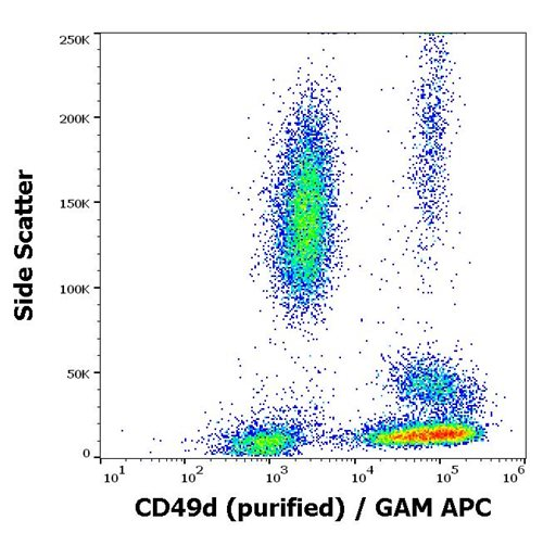 Anti-Hu CD49d Purified