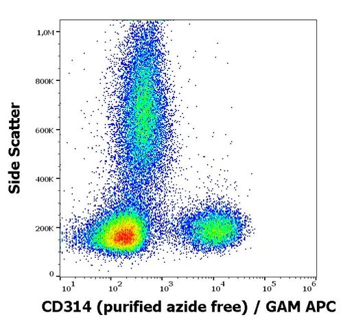 Anti-Hu CD314 Purified Azide Free